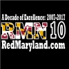 Red Maryland Election Focus 6-2017