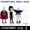 ATTENTION! SURVIVORS OF DYSFUNCTIONAL FAMILIES NEEDED 2NIGHT!