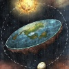 El planeta es plano