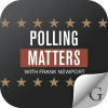 Gallup's Polling Matters: The Podcast