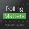 Gallup Polling Matters: The Podcast