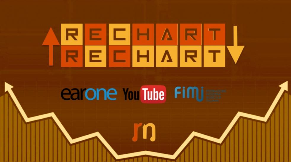 ReChart - imagen de portada