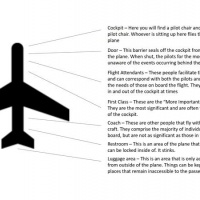 The Airplane Model of Dissociation
