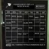 846 - Championship Vinyl - Week in Rock 2.2